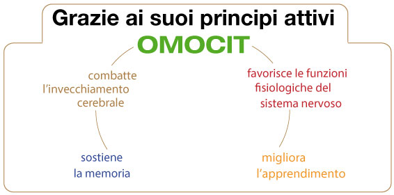 omocit-integratore-biomed